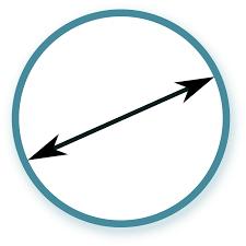Deckenventilatoren nach Durchmesser
